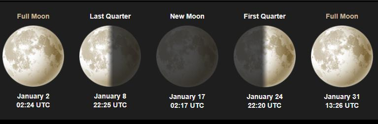 Moon Giant - January 2018 Moon Phases