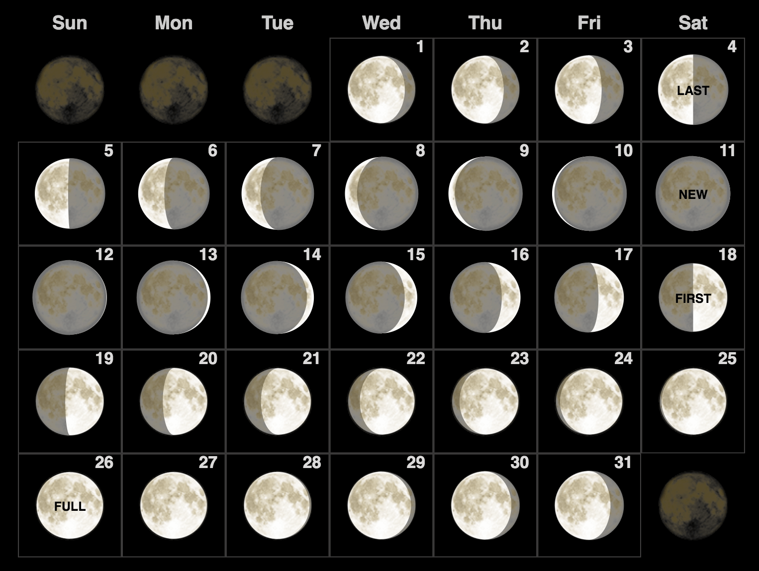 Moon Giant - August 2019 Moon Phases